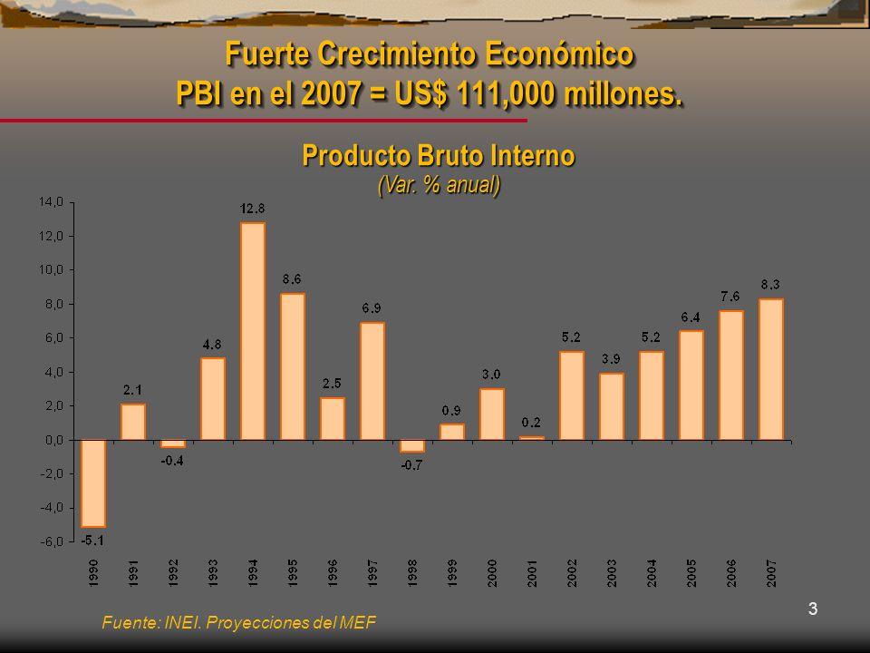 3 Fuerte Crecimiento Económico PBI en el 2007 = US$ 111,000 millones. Producto Bruto Interno (Var. % anual) Fuente: INEI. Proyecciones del MEF