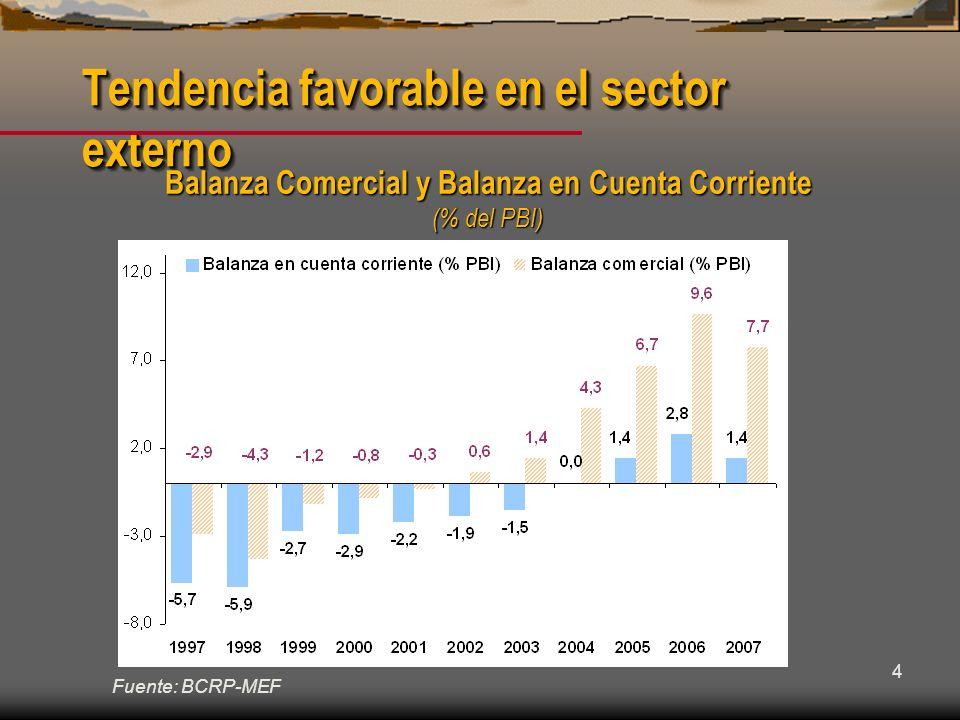 4 Tendencia favorable en el sector externo Balanza Comercial y Balanza en Cuenta Corriente (% del PBI) Fuente: BCRP-MEF