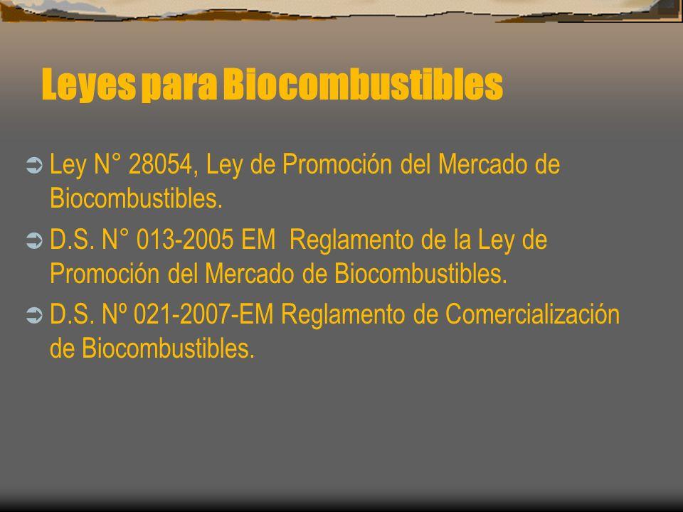 Leyes para Biocombustibles Ley N° 28054, Ley de Promoción del Mercado de Biocombustibles. D.S. N° 013-2005 EM Reglamento de la Ley de Promoción del Me