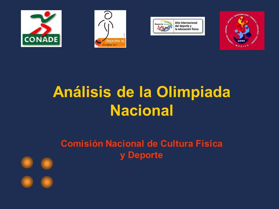 Análisis de la Olimpiada Nacional Comisión Nacional de Cultura Física y Deporte