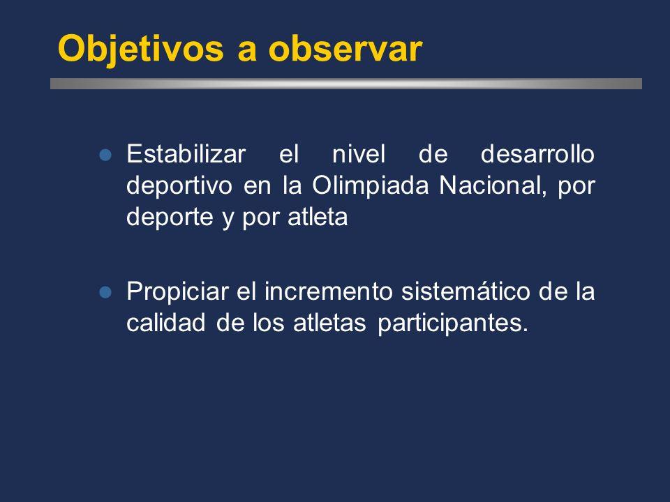 Objetivos a observar Estabilizar el nivel de desarrollo deportivo en la Olimpiada Nacional, por deporte y por atleta Propiciar el incremento sistemático de la calidad de los atletas participantes.