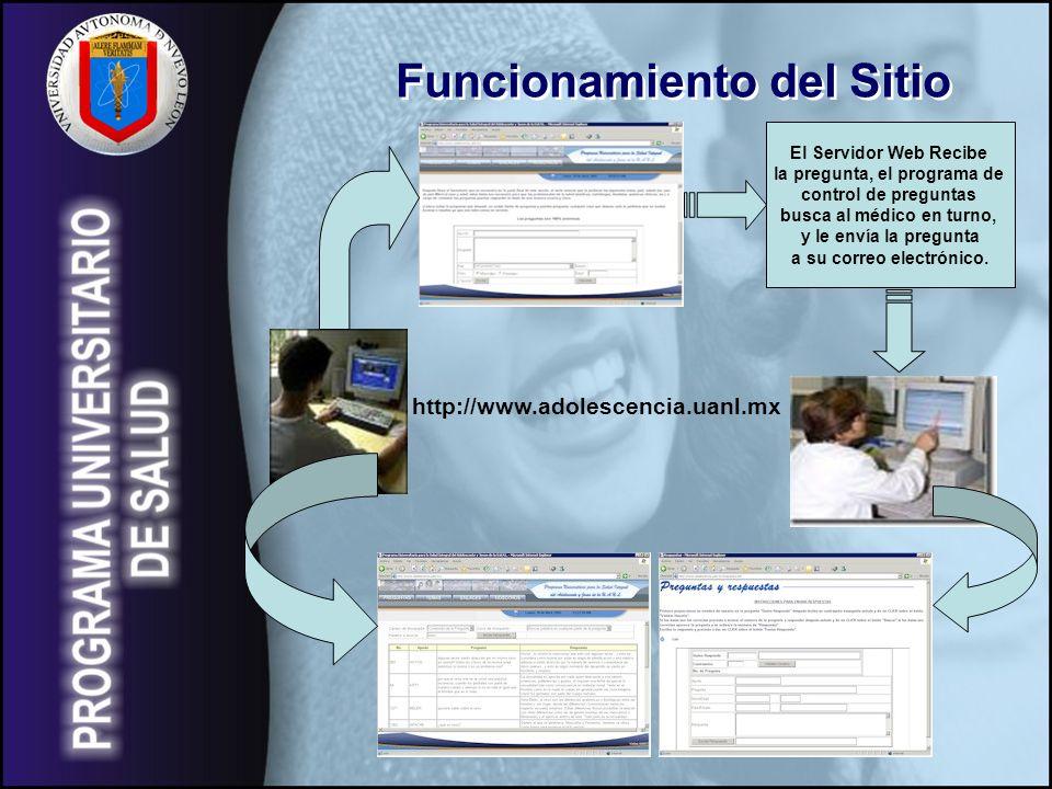 Funcionamiento del Sitio El Servidor Web Recibe la pregunta, el programa de control de preguntas busca al médico en turno, y le envía la pregunta a su correo electrónico.