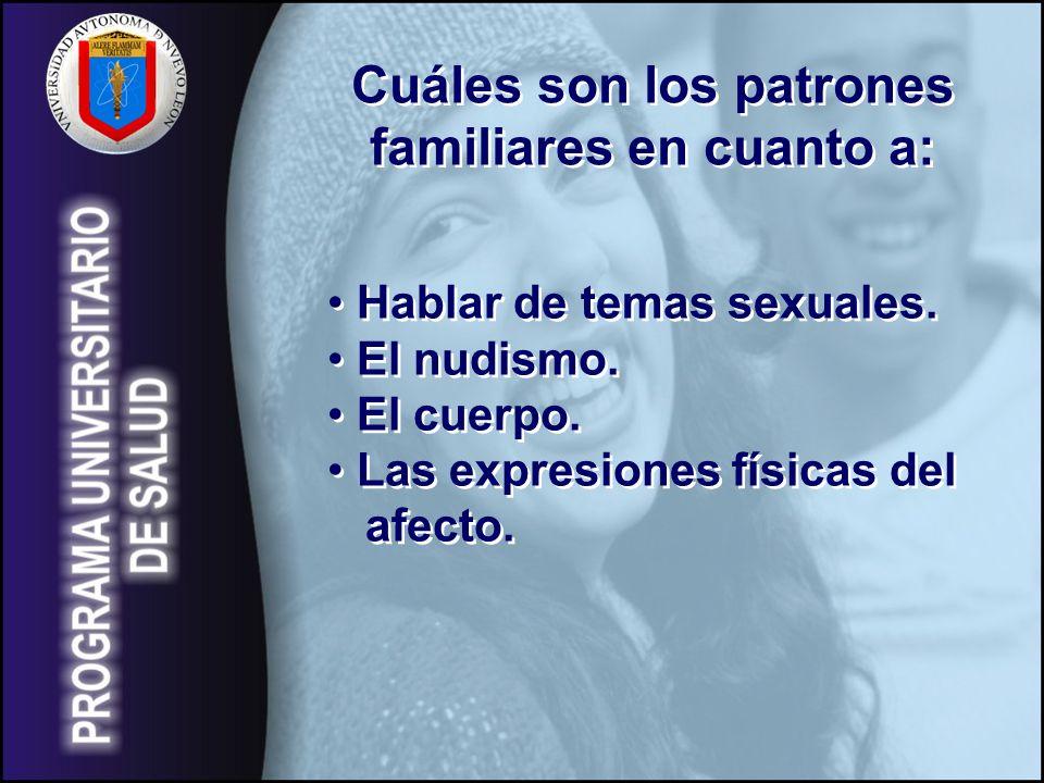 Cuáles son los patrones familiares en cuanto a: Hablar de temas sexuales.