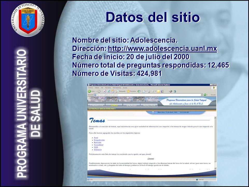 Datos del sitio Nombre del sitio: Adolescencia.
