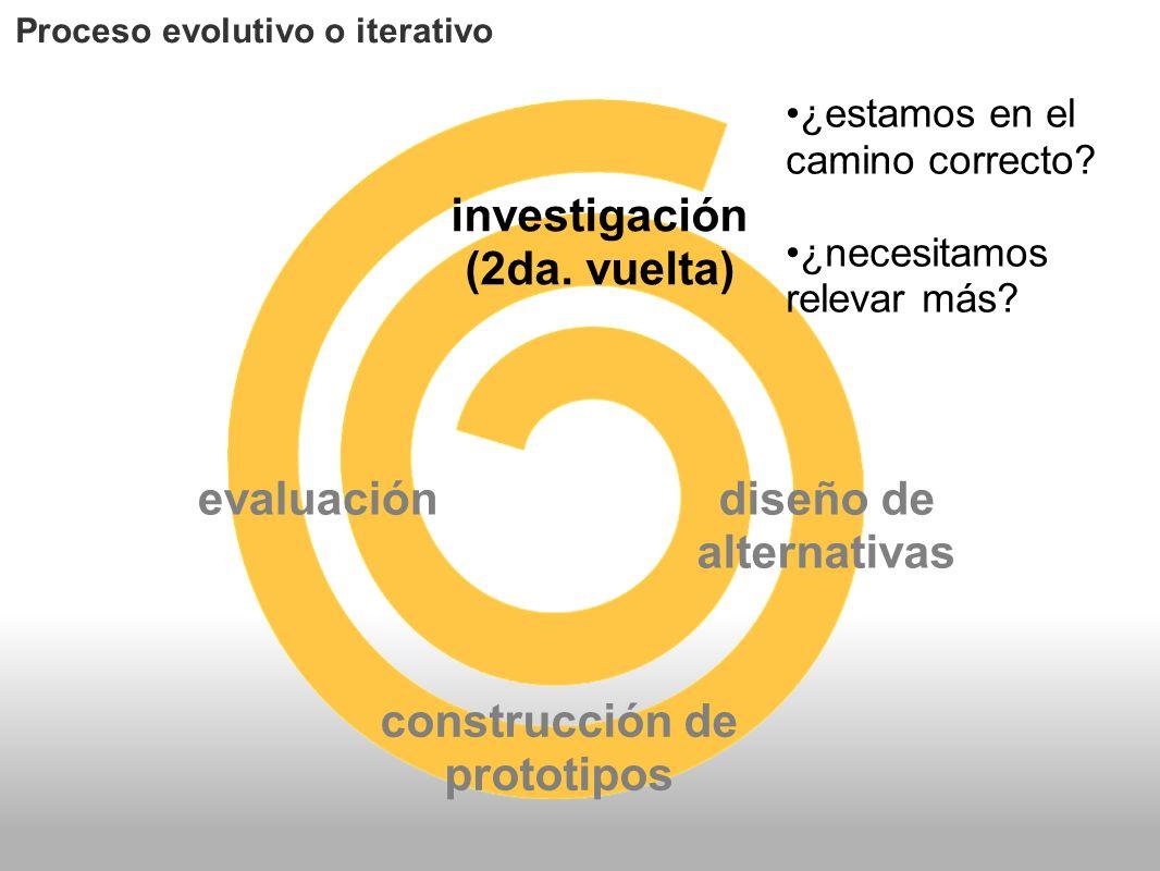 investigación (2da. vuelta) diseño de alternativas construcción de prototipos evaluación Proceso evolutivo o iterativo ¿estamos en el camino correcto?