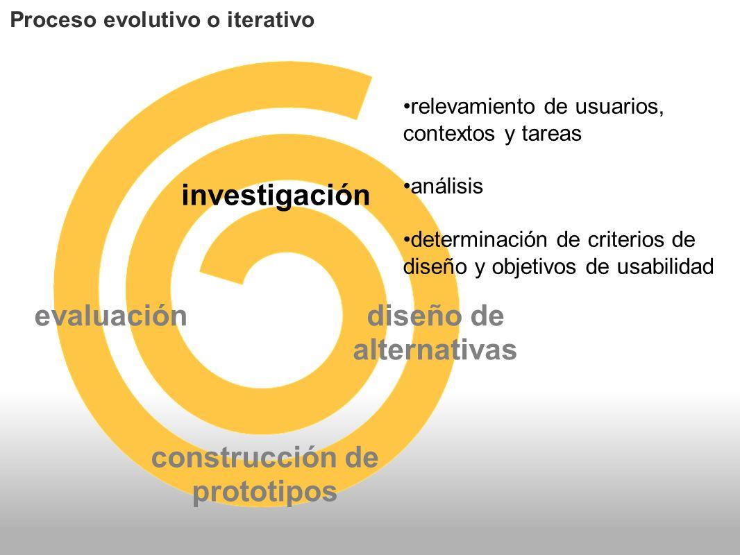 investigación diseño de alternativas construcción de prototipos evaluación Proceso evolutivo o iterativo relevamiento de usuarios, contextos y tareas
