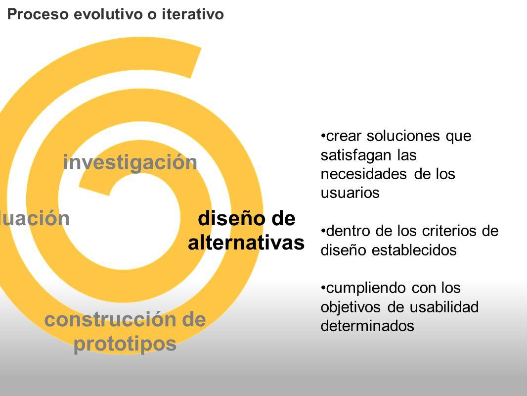 investigación diseño de alternativas construcción de prototipos evaluación Proceso evolutivo o iterativo crear soluciones que satisfagan las necesidad