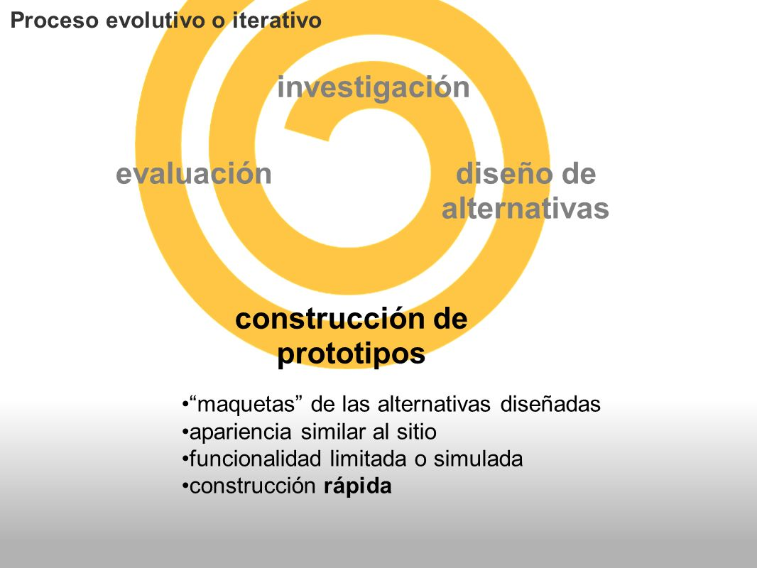 Construcción de prototipos Sirven para mostrar y evaluar el contenido, el aspecto o el funcionamiento de una parte del sitio, sin tener que desarrollarlo completamente.