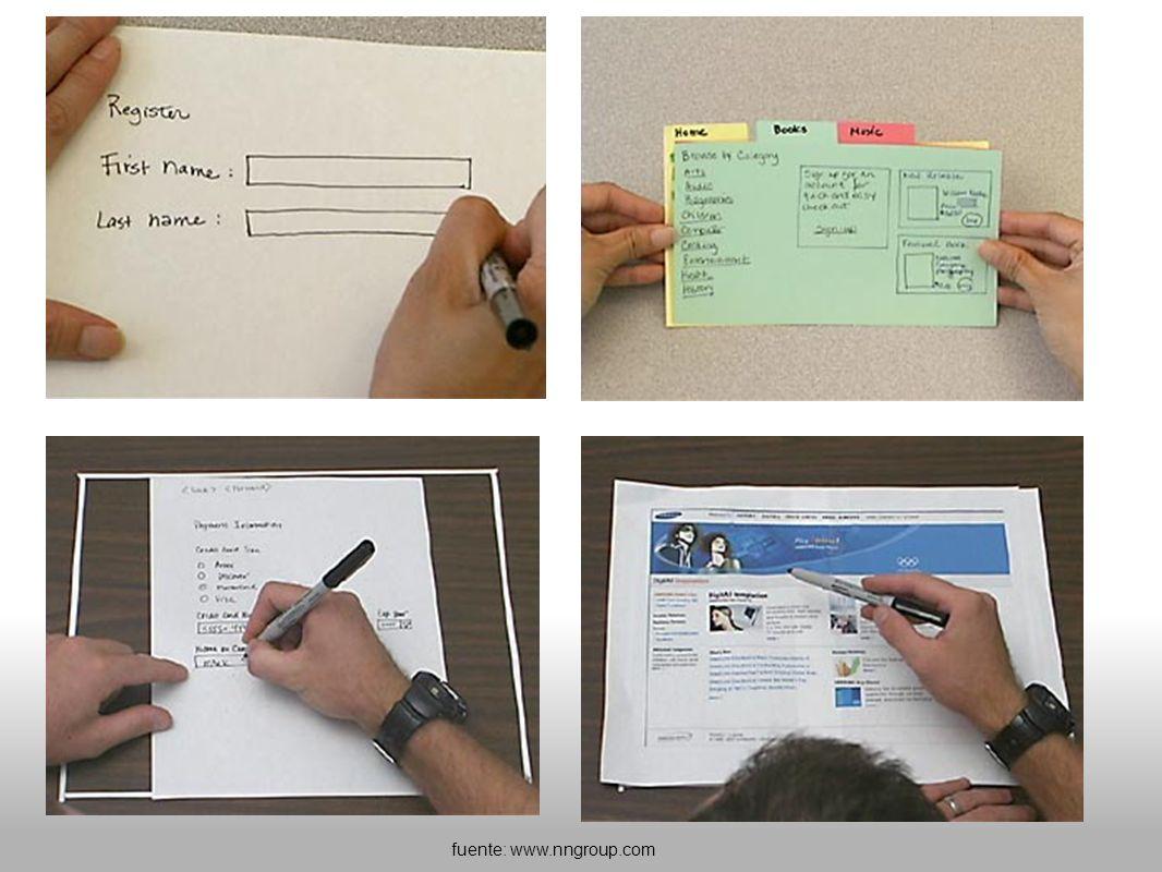 investigación y analisis diseño alternativas construccion prototipos evaluación Proceso evolutivo o iterativo comprobar si se cumplen o no los objetivos de usabilidad establecidos test con usuarios análisis de logs