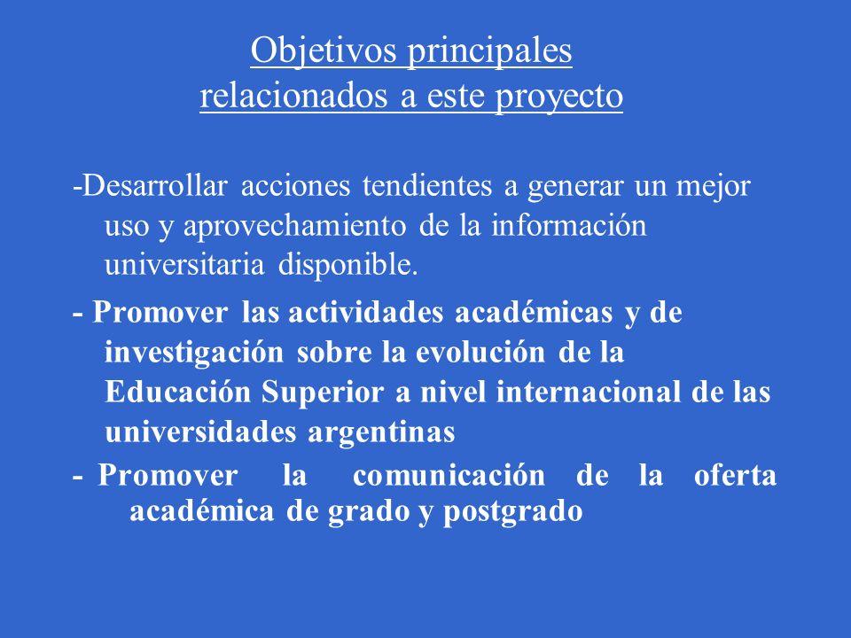Otras dos nuevas propuestas: 1- Se convocará a un Concurso de Ensayos sobre temáticas de Educación Superior Objetivo: Promover la presentación de trabajos que presenten propuestas sobre cambios e innovaciones en Educación Superior.