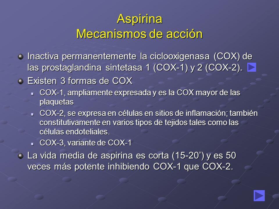 Aspirina Mecanismos de acción Inactiva permanentemente la ciclooxigenasa (COX) de las prostaglandina sintetasa 1 (COX-1) y 2 (COX-2). Existen 3 formas