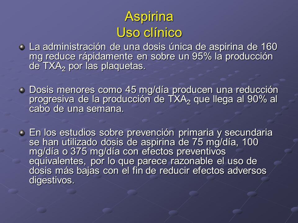 Aspirina Uso clínico La administración de una dosis única de aspirina de 160 mg reduce rápidamente en sobre un 95% la producción de TXA 2 por las plaq