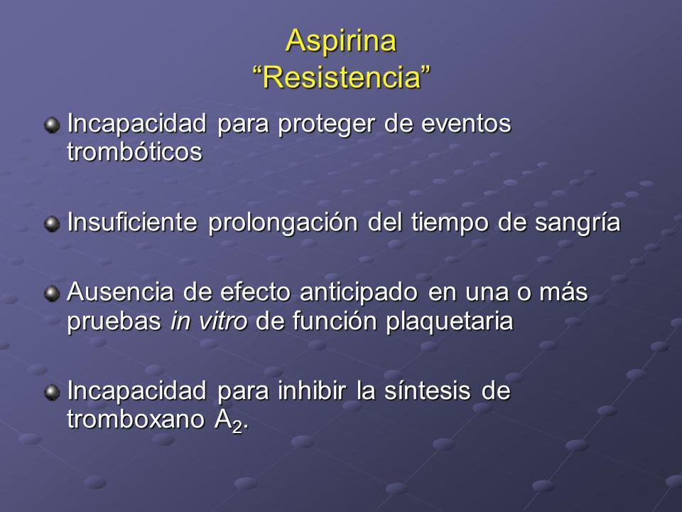 Aspirina Resistencia Incapacidad para proteger de eventos trombóticos Insuficiente prolongación del tiempo de sangría Ausencia de efecto anticipado en