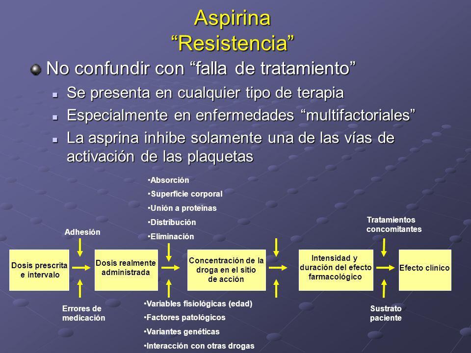 Aspirina Resistencia No confundir con falla de tratamiento Se presenta en cualquier tipo de terapia Se presenta en cualquier tipo de terapia Especialm
