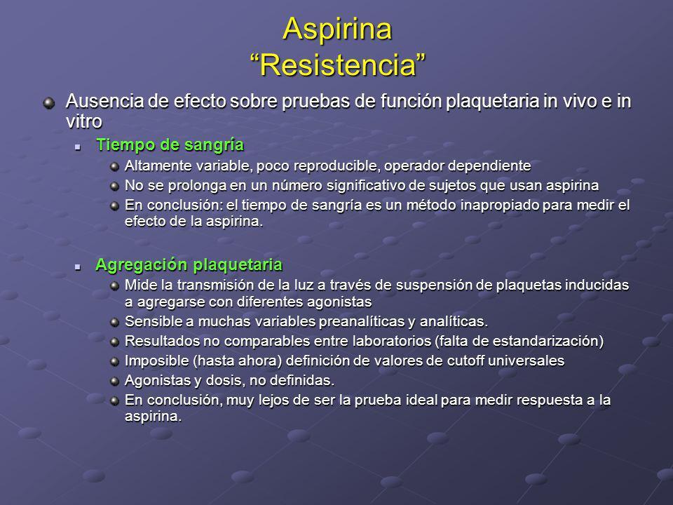 Aspirina Resistencia Ausencia de efecto sobre pruebas de función plaquetaria in vivo e in vitro Tiempo de sangría Tiempo de sangría Altamente variable