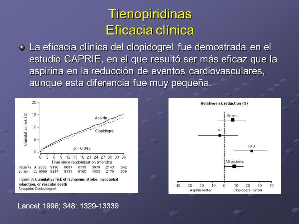 Tienopiridinas Eficacia clínica La eficacia clínica del clopidogrel fue demostrada en el estudio CAPRIE, en el que resultó ser más eficaz que la aspir