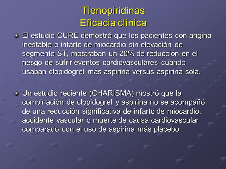 Tienopiridinas Eficacia clínica El estudio CURE demostró que los pacientes con angina inestable o infarto de miocardio sin elevación de segmento ST, m