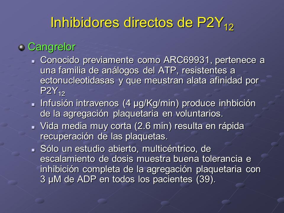 Inhibidores directos de P2Y 12 Cangrelor Conocido previamente como ARC69931, pertenece a una familia de análogos del ATP, resistentes a ectonucleotida