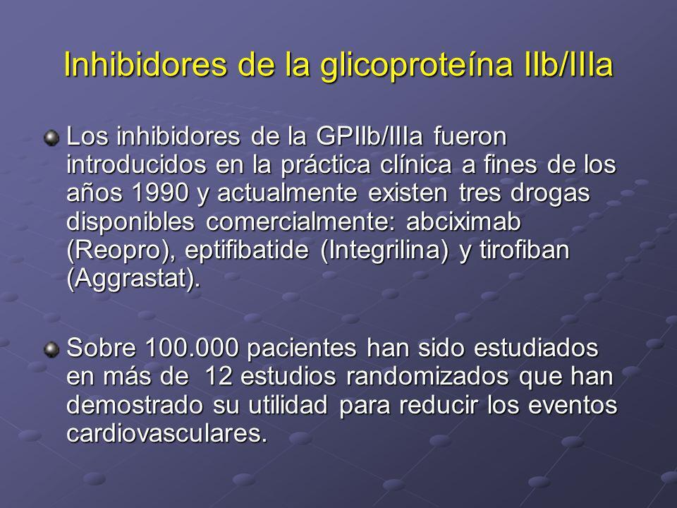 Inhibidores de la glicoproteína IIb/IIIa Los inhibidores de la GPIIb/IIIa fueron introducidos en la práctica clínica a fines de los años 1990 y actual