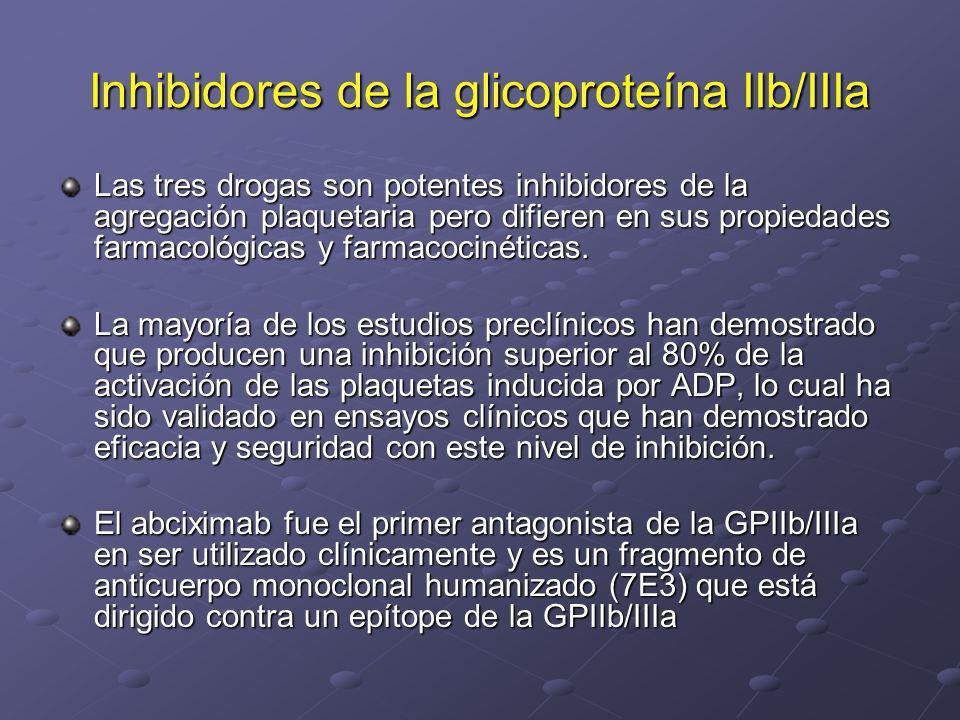Inhibidores de la glicoproteína IIb/IIIa Las tres drogas son potentes inhibidores de la agregación plaquetaria pero difieren en sus propiedades farmac
