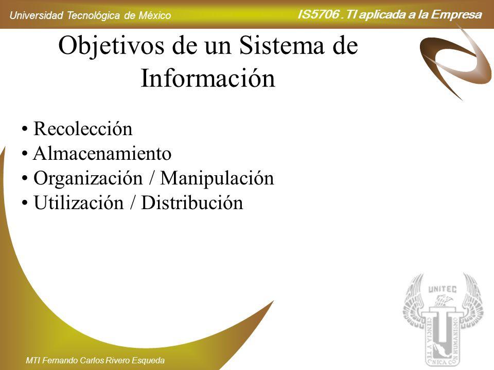 IS5706.TI aplicada a la Empresa Universidad Tecnológica de México MTI Fernando Carlos Rivero Esqueda Objetivos de un Sistema de Información Recolecció