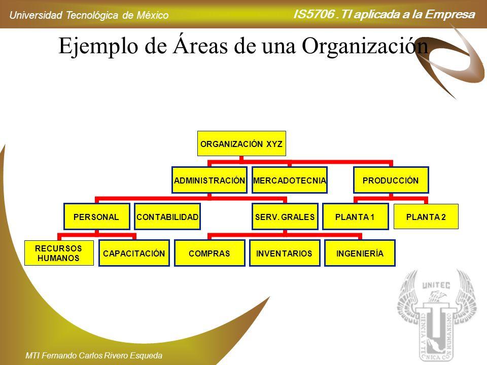 IS5706.TI aplicada a la Empresa Universidad Tecnológica de México MTI Fernando Carlos Rivero Esqueda Ejemplo de Áreas de una Organización