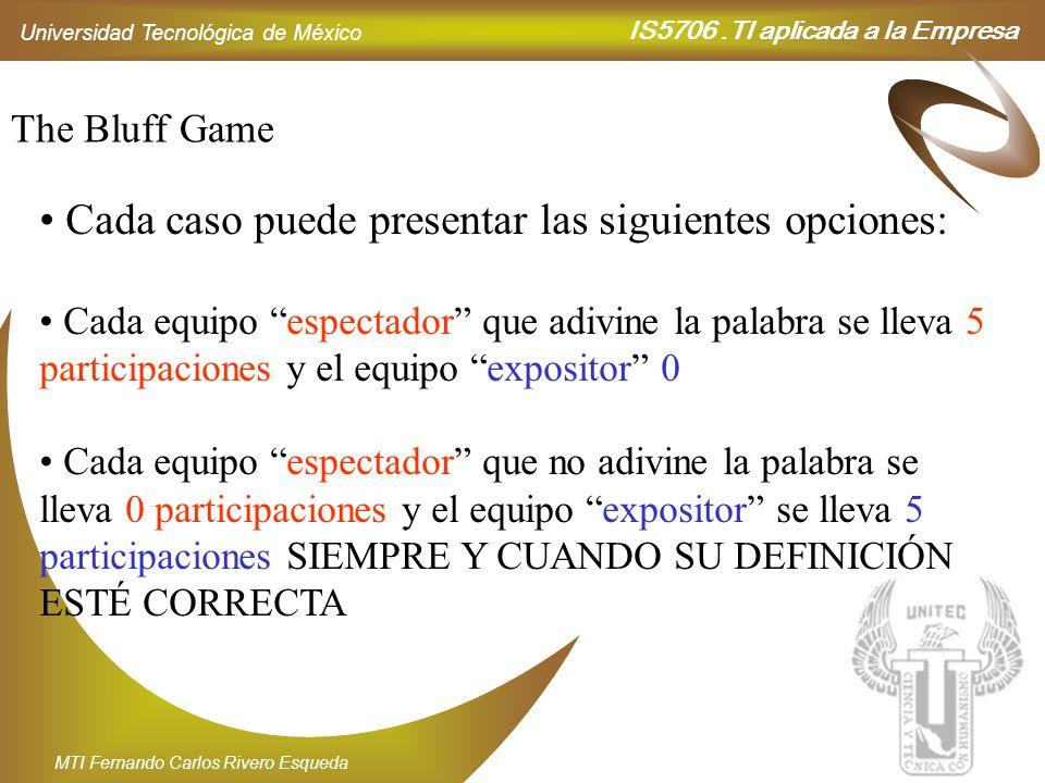 IS5706.TI aplicada a la Empresa Universidad Tecnológica de México MTI Fernando Carlos Rivero Esqueda The Bluff Game Cada caso puede presentar las sigu