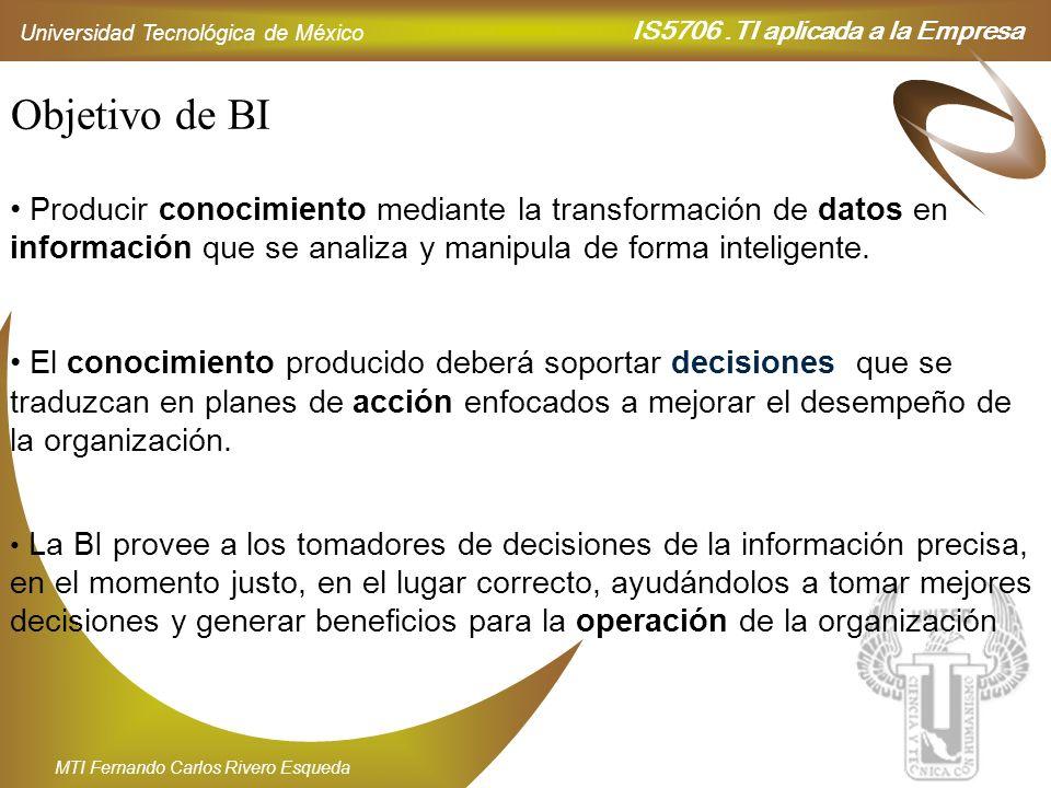 IS5706.TI aplicada a la Empresa Universidad Tecnológica de México MTI Fernando Carlos Rivero Esqueda Producir conocimiento mediante la transformación
