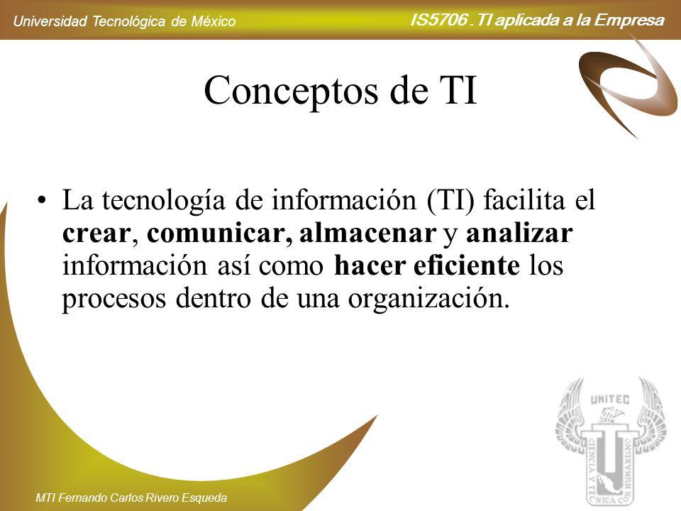IS5706.TI aplicada a la Empresa Universidad Tecnológica de México MTI Fernando Carlos Rivero Esqueda Conceptos de TI La tecnología de información (TI)