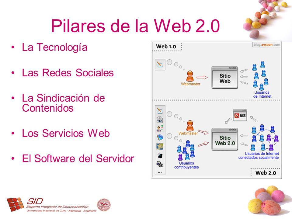 # Pilares de la Web 2.0 La Tecnología Las Redes Sociales La Sindicación de Contenidos Los Servicios Web El Software del Servidor