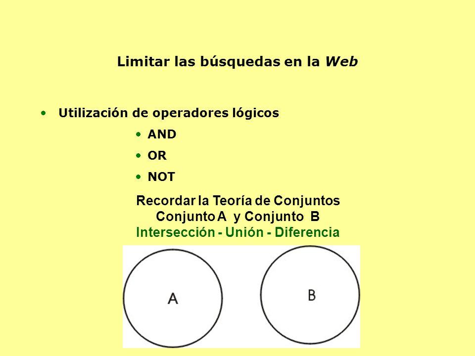 Limitar las búsquedas en la Web Utilización de operadores lógicos AND OR NOT Recordar la Teoría de Conjuntos Conjunto A y Conjunto B Intersección - Un
