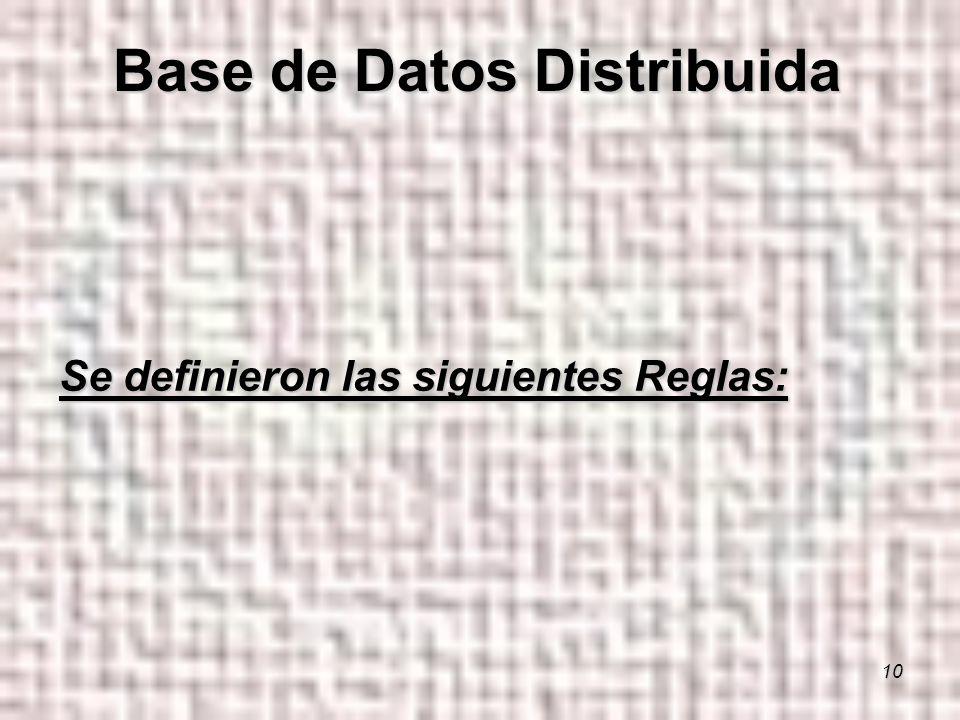10 Se definieron las siguientes Reglas: Base de Datos Distribuida