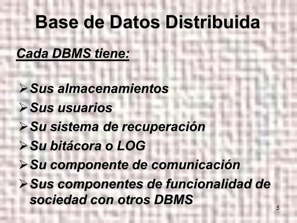 5 Cada DBMS tiene: Sus almacenamientos Sus almacenamientos Sus usuarios Sus usuarios Su sistema de recuperación Su sistema de recuperación Su bitácora o LOG Su bitácora o LOG Su componente de comunicación Su componente de comunicación Sus componentes de funcionalidad de sociedad con otros DBMS Sus componentes de funcionalidad de sociedad con otros DBMS Base de Datos Distribuida