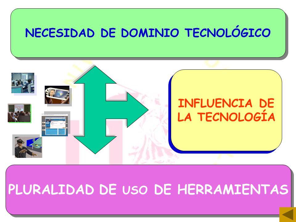 Diseño de las pantallas Centrar la atención del usuario Despertar y mantener el interés Implicar al usuario Facilitar la navegación a través del conte