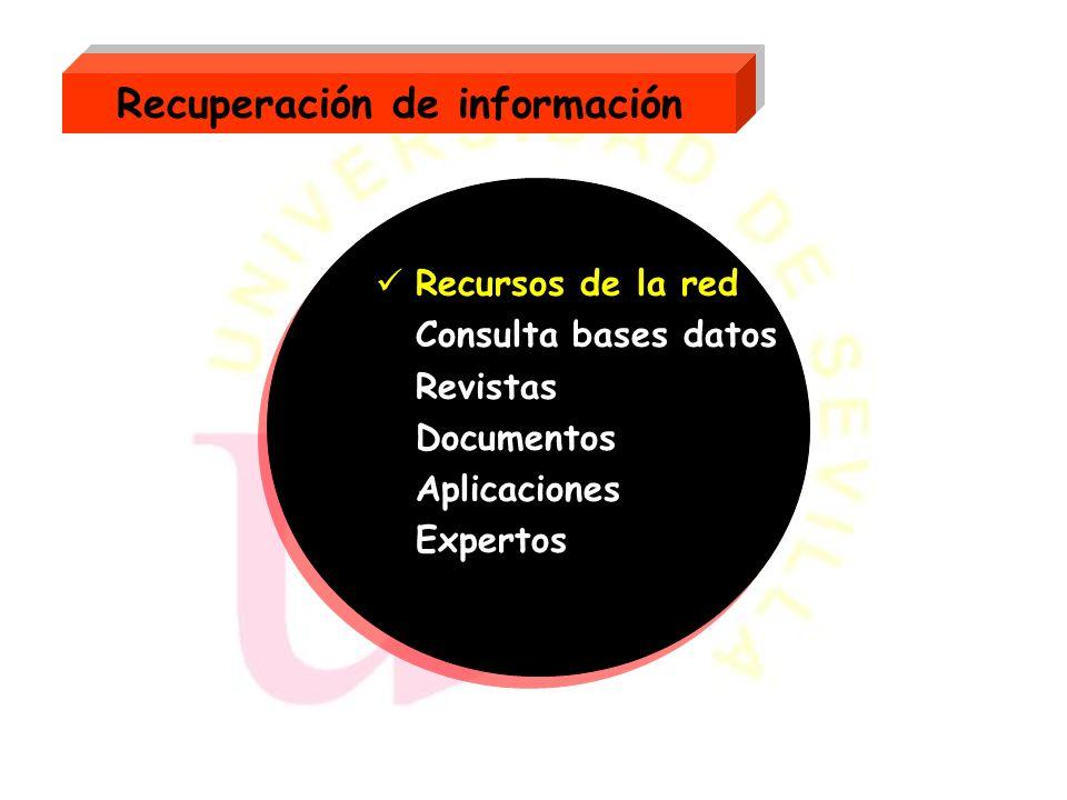 ESTRATEGIAS DIDÁCTICAS Recuperación de información Individualización. Uno-a-uno Colectiva. Uno-a-Grupo Colaborativa. Grupo