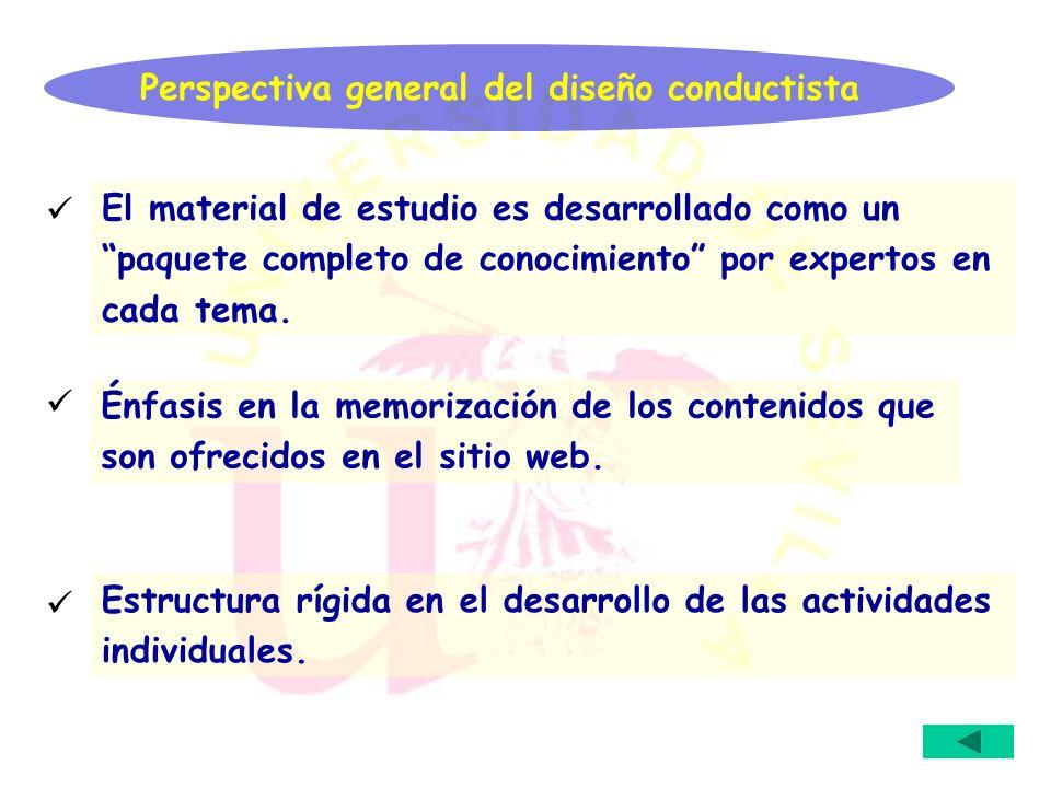 Contenidos Pespectiva general del diseño de contenidos Principios para la producción de materiales Conductista Constructivista Principios generales Pa