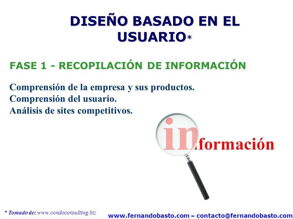 www.fernandobasto.com – contacto@fernandobasto.com FASE 1 - RECOPILACIÓN DE INFORMACIÓN Comprensión de la empresa y sus productos.