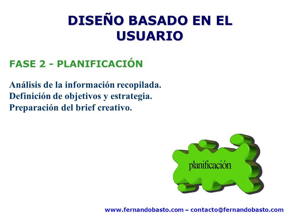www.fernandobasto.com – contacto@fernandobasto.com FASE 2 - PLANIFICACIÓN Análisis de la información recopilada.