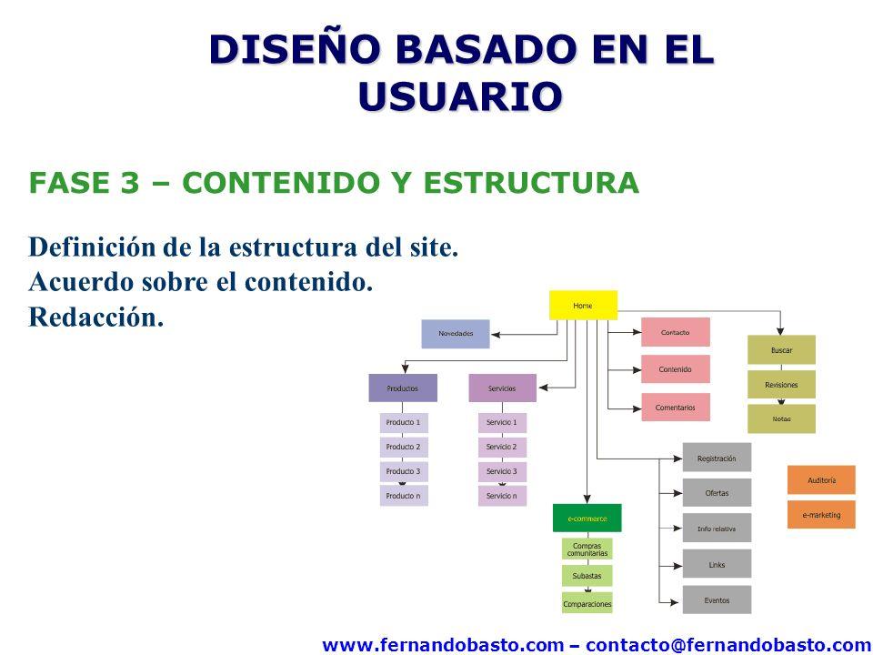 www.fernandobasto.com – contacto@fernandobasto.com FASE 3 – CONTENIDO Y ESTRUCTURA Definición de la estructura del site.