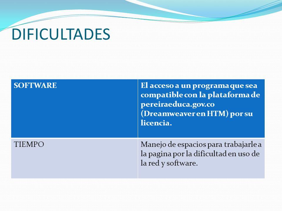 DIFICULTADES SOFTWAREEl acceso a un programa que sea compatible con la plataforma de pereiraeduca.gov.co (Dreamweaver en HTM) por su licencia.