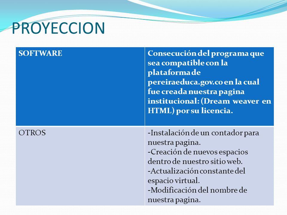 PROYECCION SOFTWAREConsecución del programa que sea compatible con la plataforma de pereiraeduca.gov.co en la cual fue creada nuestra pagina institucional: (Dream weaver en HTML) por su licencia.