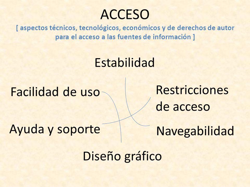 ACCESO [ aspectos técnicos, tecnológicos, económicos y de derechos de autor para el acceso a las fuentes de información ] Estabilidad Facilidad de uso Restricciones de acceso Ayuda y soporte Navegabilidad Diseño gráfico