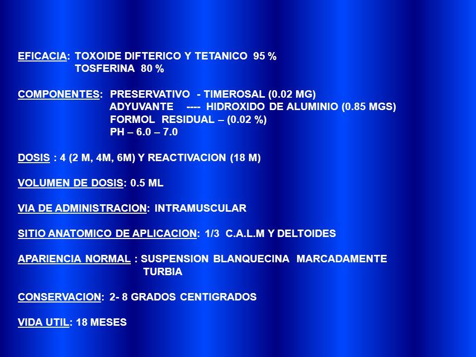EFICACIA: TOXOIDE DIFTERICO Y TETANICO 95 % TOSFERINA 80 % COMPONENTES: PRESERVATIVO - TIMEROSAL (0.02 MG) ADYUVANTE ---- HIDROXIDO DE ALUMINIO (0.85 MGS) FORMOL RESIDUAL – (0.02 %) PH – 6.0 – 7.0 DOSIS : 4 (2 M, 4M, 6M) Y REACTIVACION (18 M) VOLUMEN DE DOSIS: 0.5 ML VIA DE ADMINISTRACION: INTRAMUSCULAR SITIO ANATOMICO DE APLICACION: 1/3 C.A.L.M Y DELTOIDES APARIENCIA NORMAL : SUSPENSION BLANQUECINA MARCADAMENTE TURBIA CONSERVACION: 2- 8 GRADOS CENTIGRADOS VIDA UTIL: 18 MESES