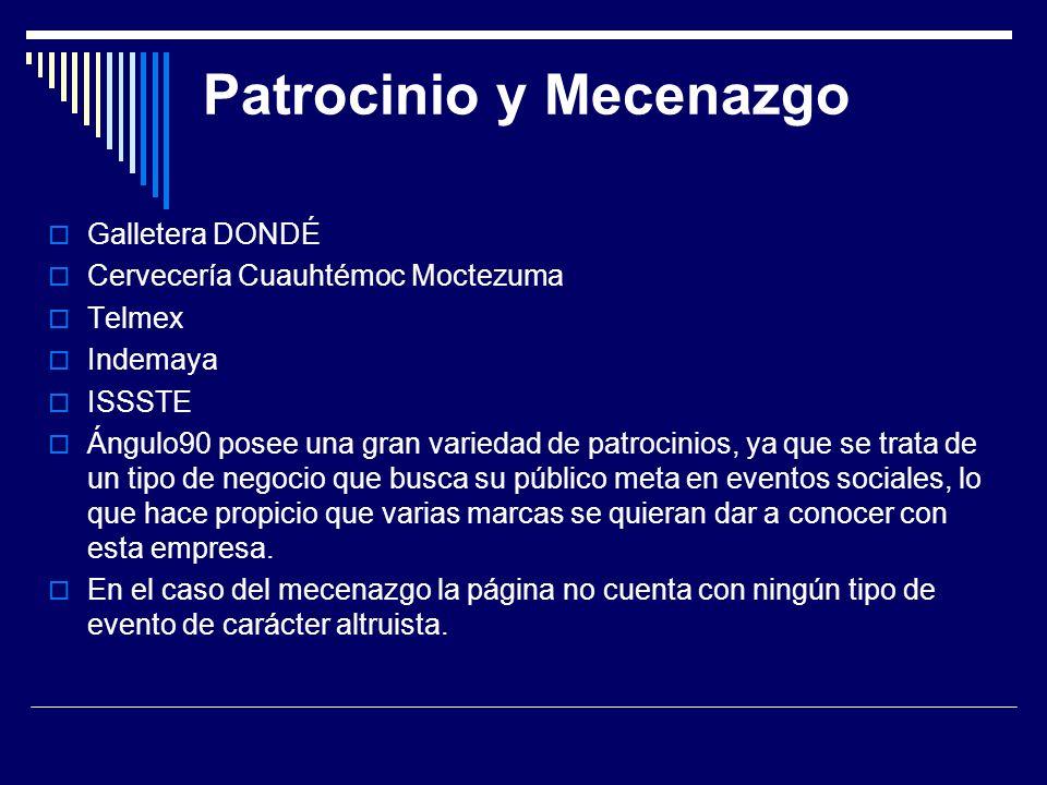 Patrocinio y Mecenazgo Galletera DONDÉ Cervecería Cuauhtémoc Moctezuma Telmex Indemaya ISSSTE Ángulo90 posee una gran variedad de patrocinios, ya que se trata de un tipo de negocio que busca su público meta en eventos sociales, lo que hace propicio que varias marcas se quieran dar a conocer con esta empresa.