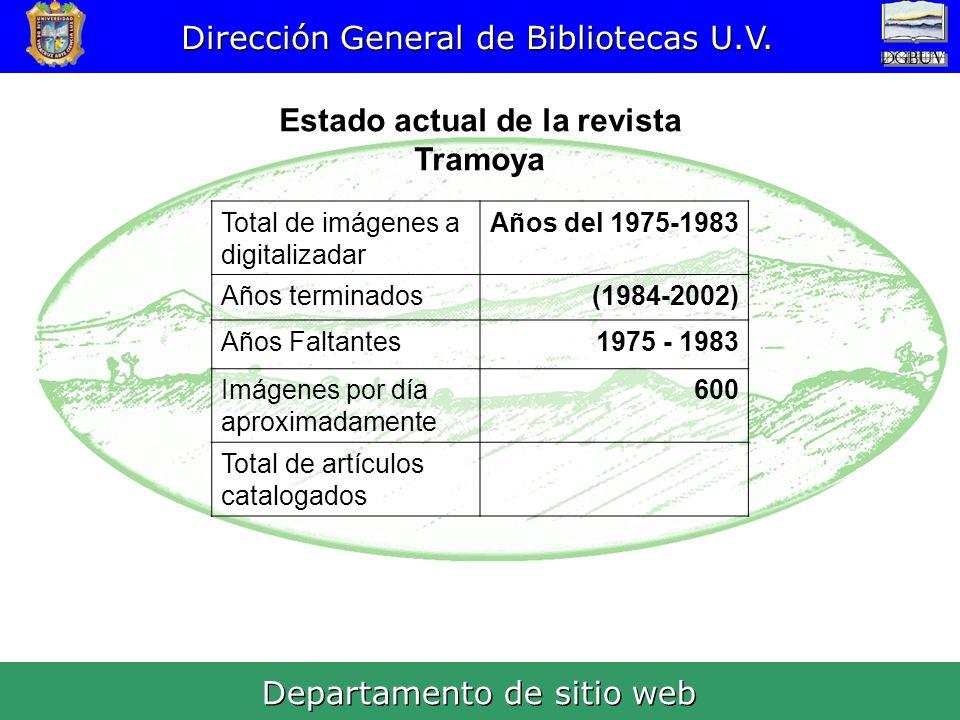Dirección General de Bibliotecas U.V.