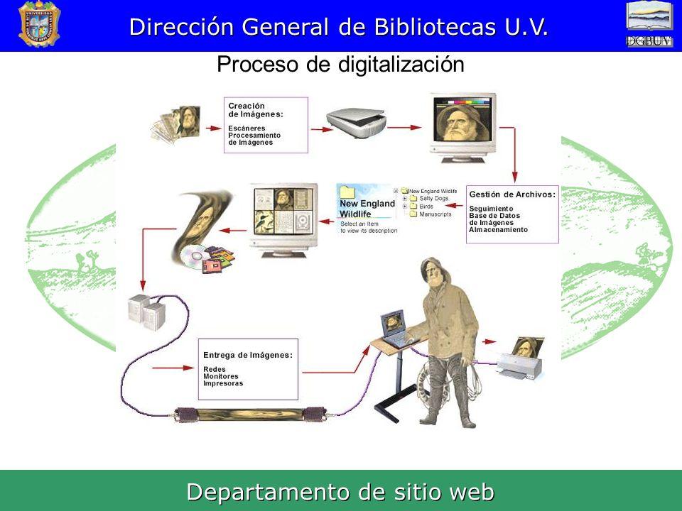 Dirección General de Bibliotecas U.V. Departamento de sitio web Proceso de digitalización