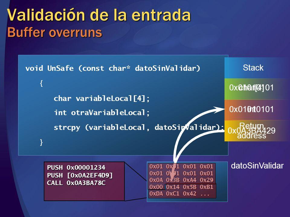 PUSH 0x00001234 PUSH [0x0A2EF4D9] CALL 0x0A3BA78C Validación de la entrada Buffer overruns void UnSafe (const char* datoSinValidar) { int otraVariable