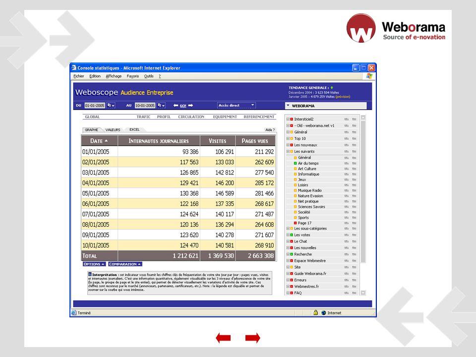 - Las datos de tráfico son entregados en tiempo real.