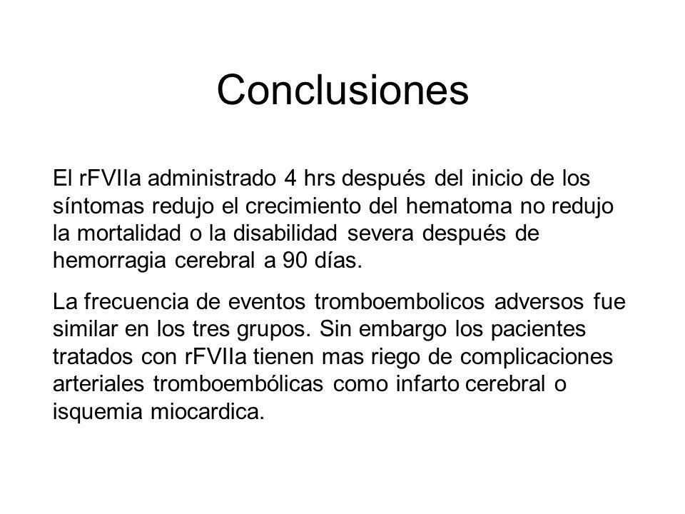 Conclusiones El rFVIIa administrado 4 hrs después del inicio de los síntomas redujo el crecimiento del hematoma no redujo la mortalidad o la disabilid