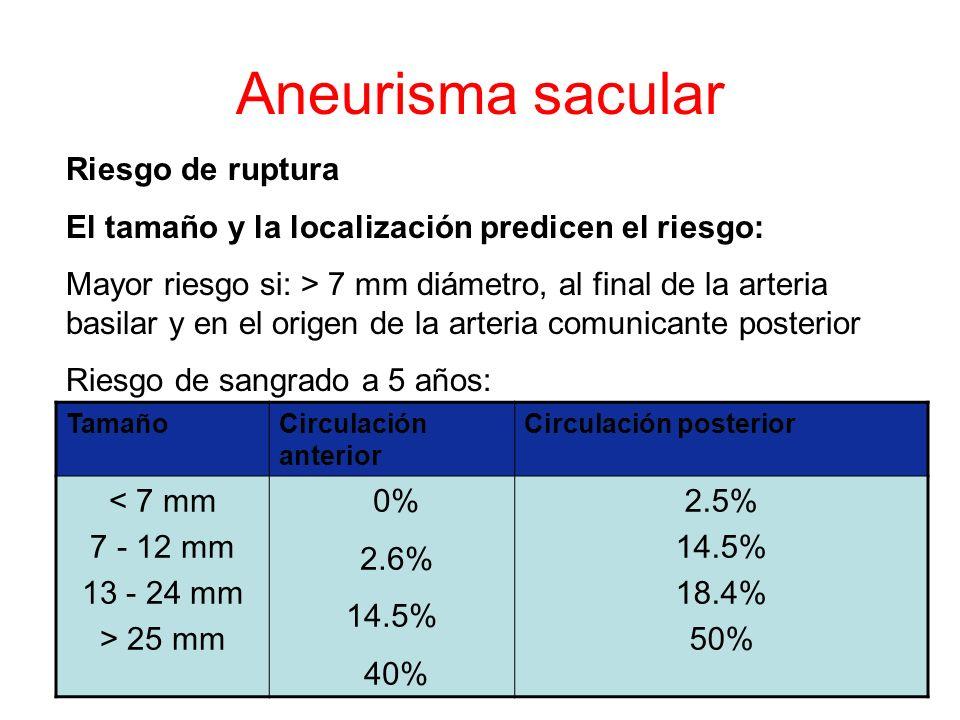 Aneurisma sacular Riesgo de ruptura El tamaño y la localización predicen el riesgo: Mayor riesgo si: > 7 mm diámetro, al final de la arteria basilar y